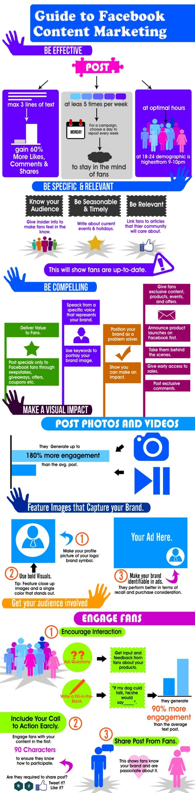 infografia_marketing_contenidos_facebook