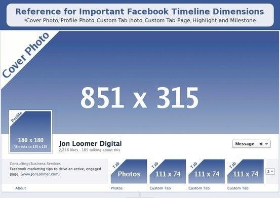 Todas las medidas de las imagenes para el nuevo timeline de Facebook