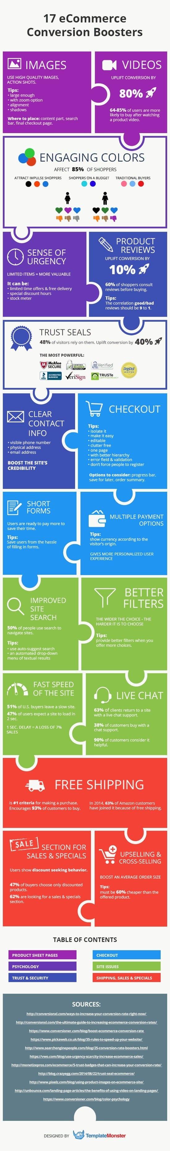 Alista tu tienda online para la Navidad con estos consejos #infografía