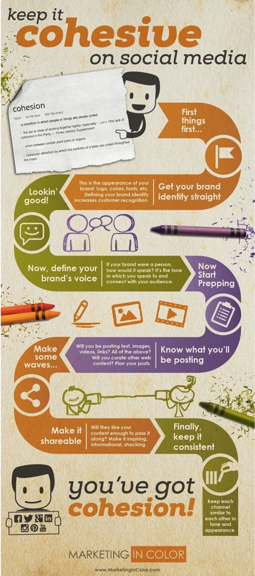 consistente-redes-sociales-marca-infografía