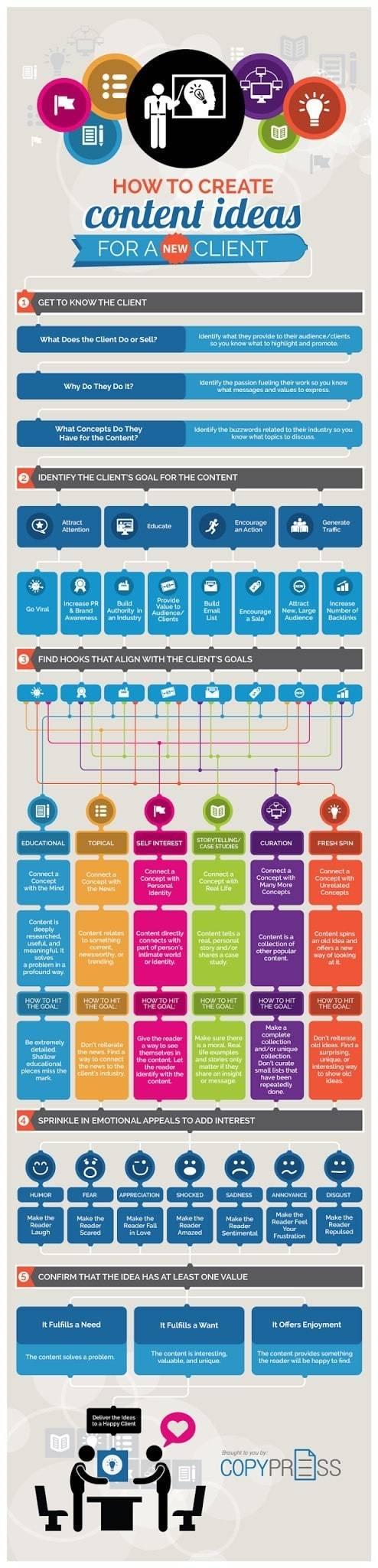 ideas-crear-contenidos-clientes-nuevos-infografia