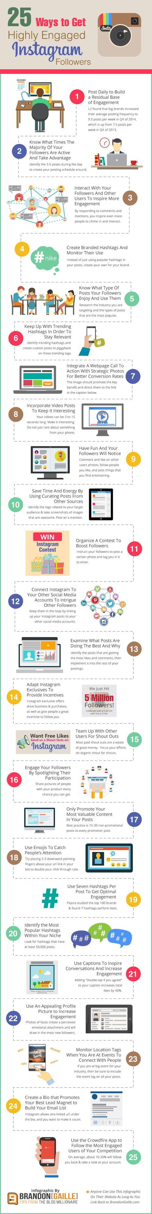 Las mejores estrategias de marketing en Instagram #infografia