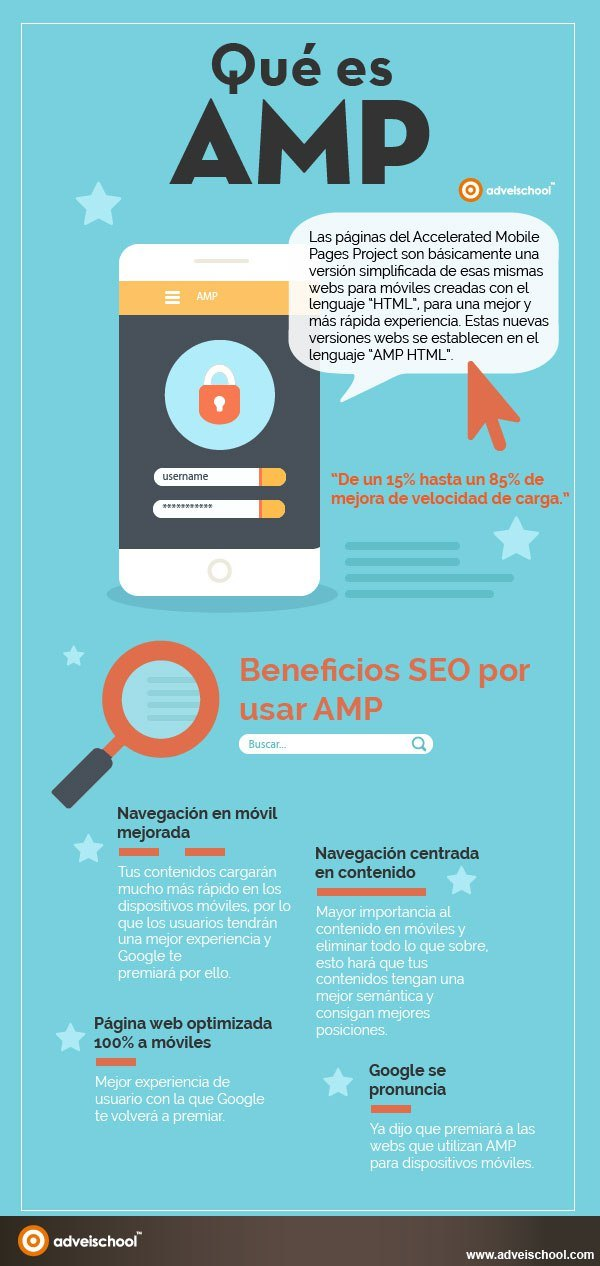 aprovechar-implementar-AMP-WordPress-infografia