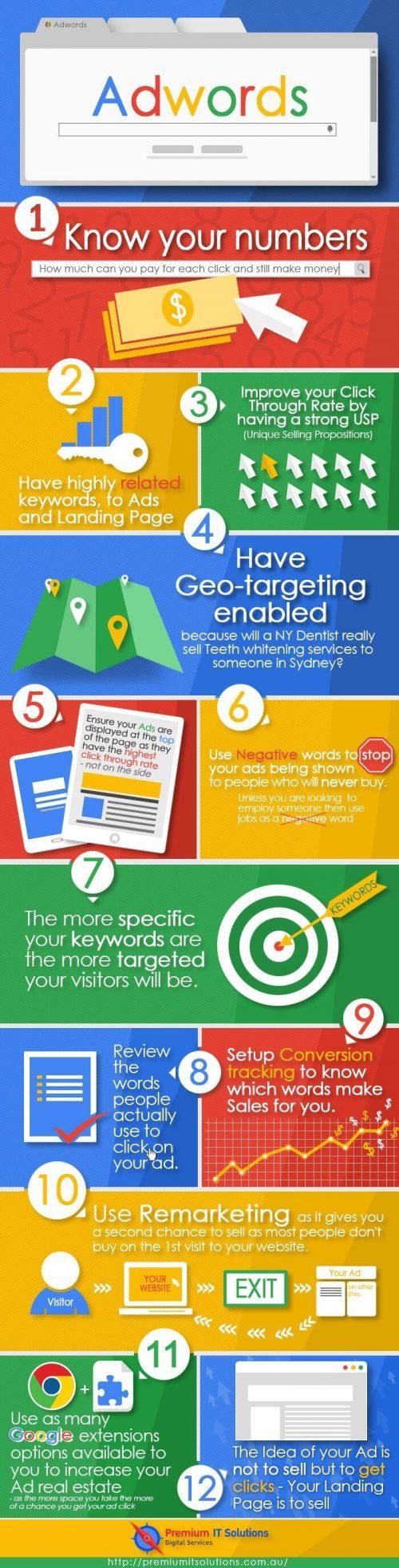 campaña-google-adwords-infografía