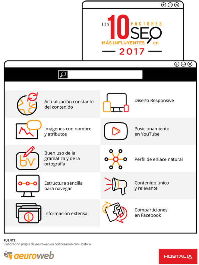 Factores SEO con mayor influencia en 2017 #infografía