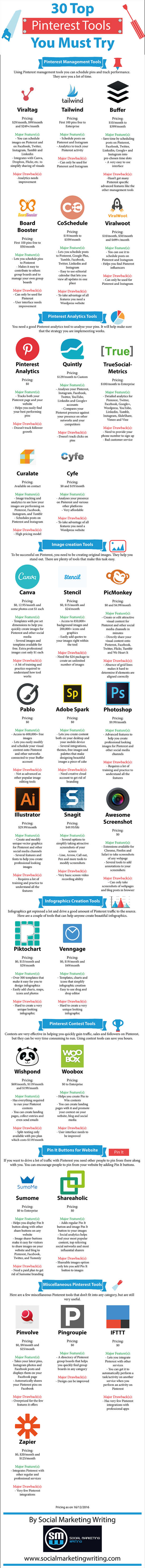 herramientas-pinterest-negocio-infografia