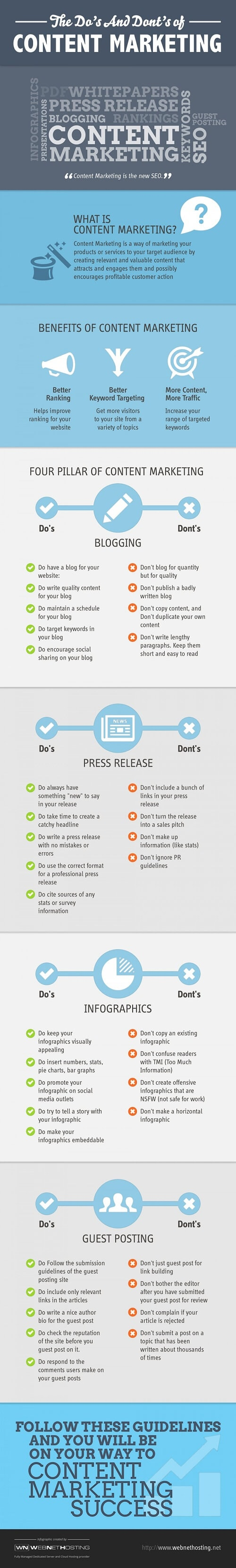 Guía de las mejores prácticas en marketing de contenidos #infografía