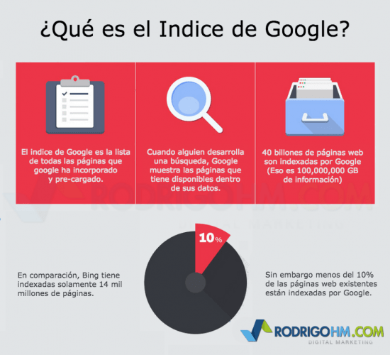 indice-gogle-infografia