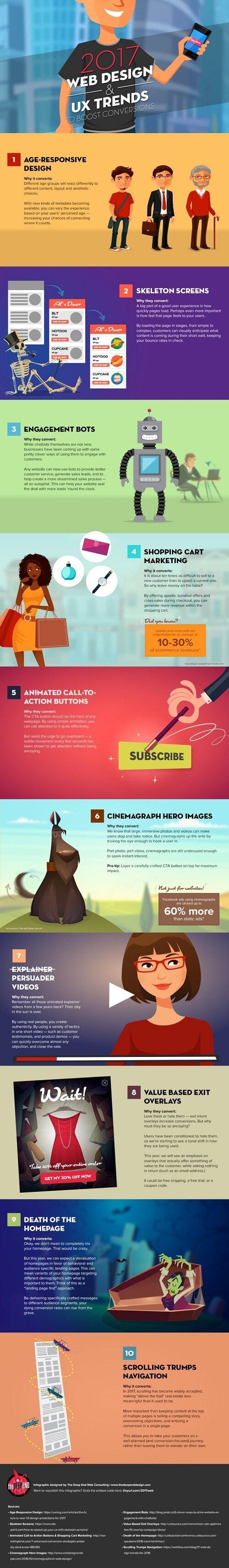 Tendencias de diseño que impulsan conversiones #infografía