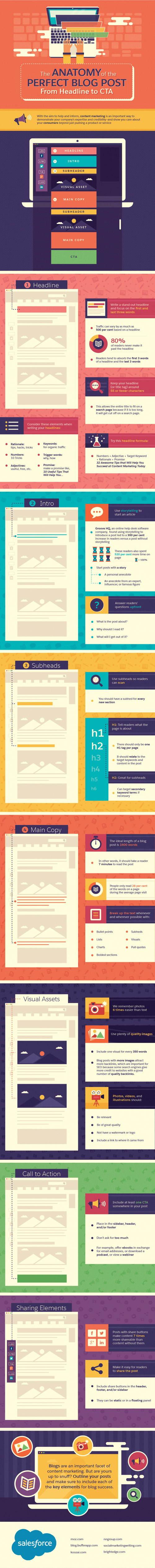 aspectos SEO para un contenido optimizado infografia
