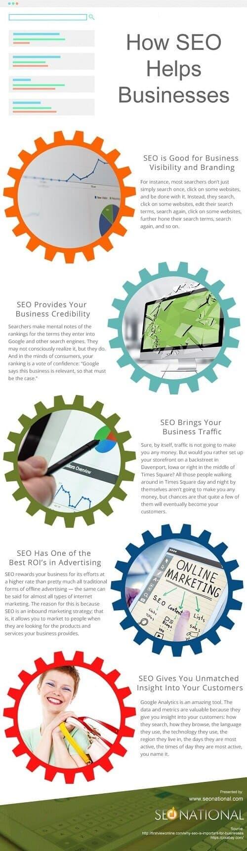 Cómo ayuda el SEO a mi negocio #infografía