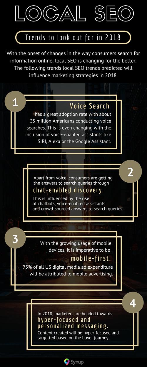 Factores de SEO local en los que debes enfocar tu estrategia #infografía