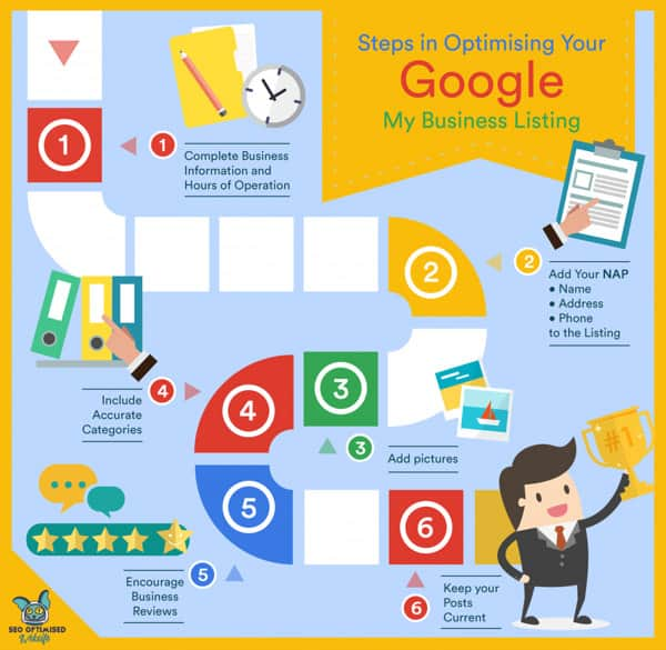 optimizar ficha en google my business