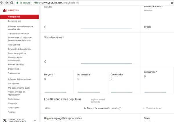 youtube analytics