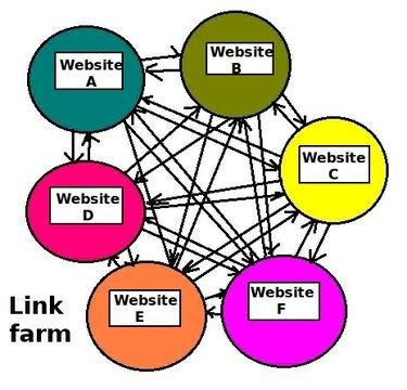 granjas de enlaces