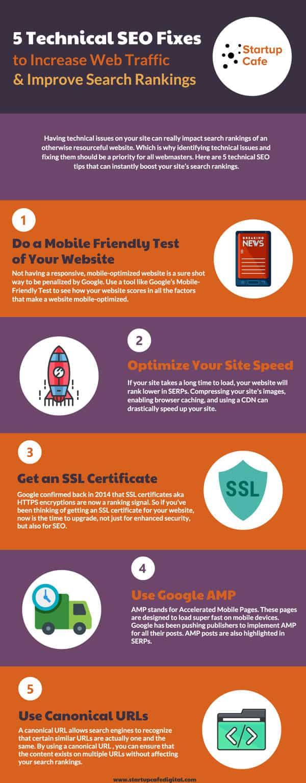 Optimización técnica para tu web infografia