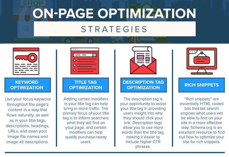 Optimizar post para el SEO en 2019 infografia