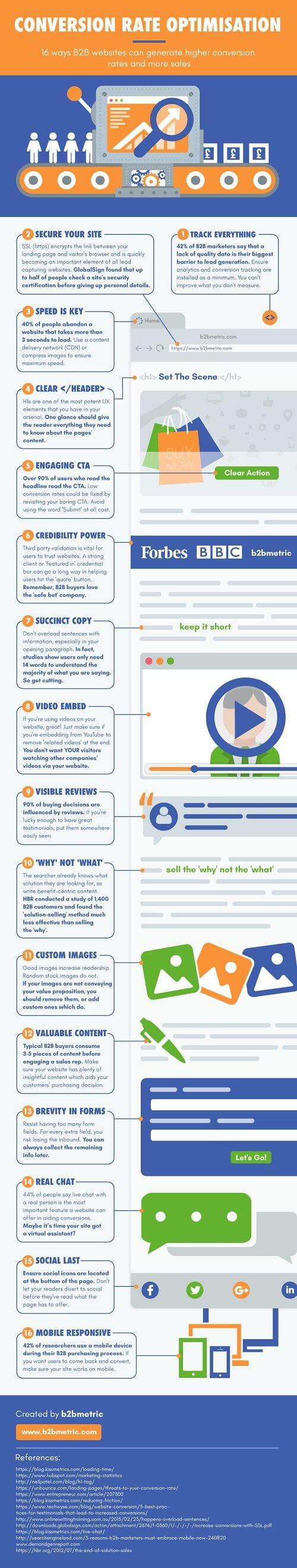 Estrategias para aumentar la conversión de tu web #infografia