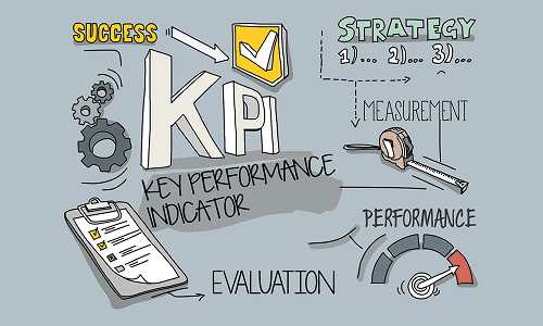 Indicadores clave de rendimiento|Cómo elegir las KPIs para tu negocio #infografía|Todo sobre los indicadores clave de rendimiento|métricas de marketing