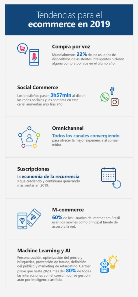 Tendencias de las e-commerce para el 2019 infografia