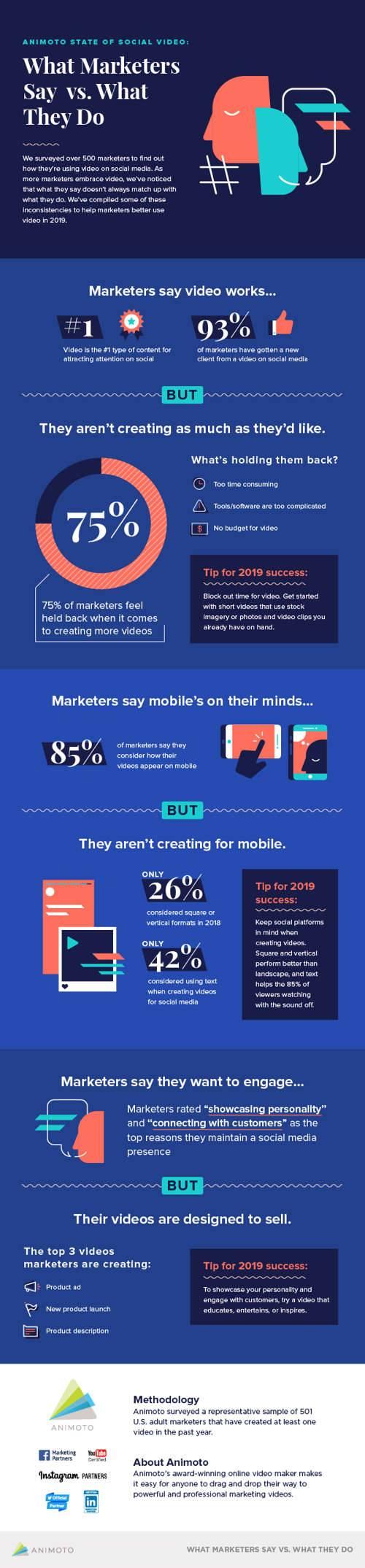 tendencias de video marketing en 2019 infografia