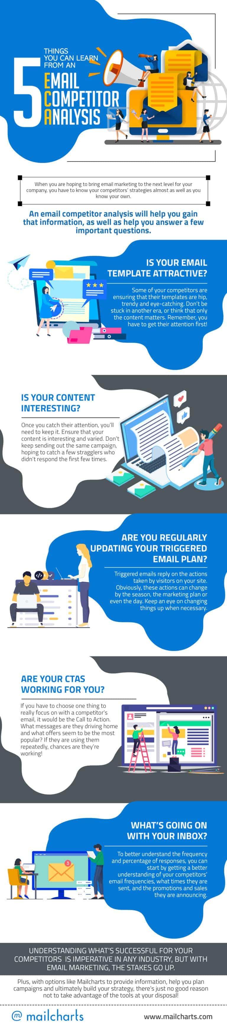 Qué buscar al analizar el e-mail marketing de tus competidores _infografia (1)