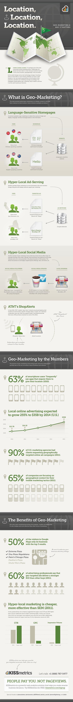infografia geomarketing