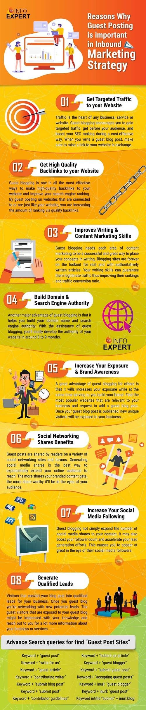 Por qué es importante hacer guest posting #infografía