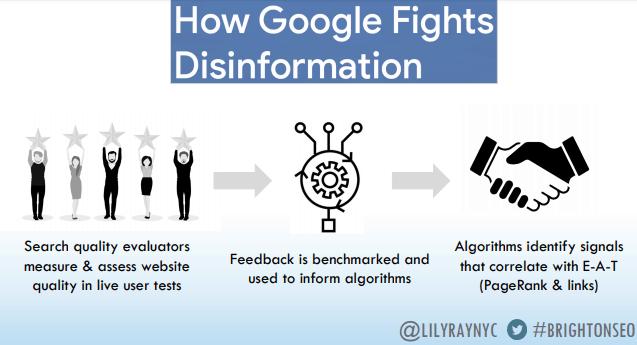 google contra la desinformacion