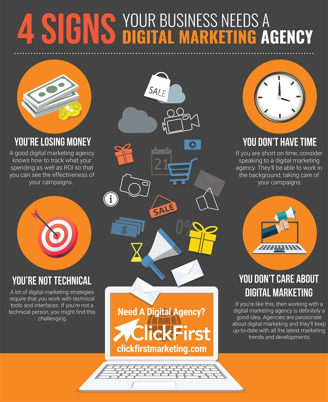 por que necesitas una agencia de marketing infografia