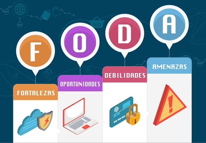 Cómo hacer un análisis DAFO para tu plan de marketing digital