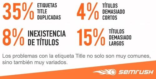 Errores SEO en el meta title #infografia