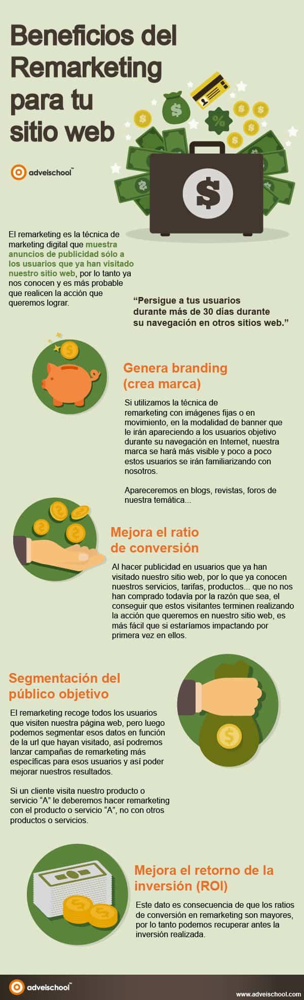infografia remarketing