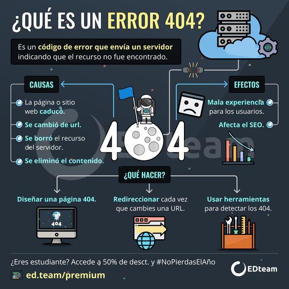 que es un error 404 infografia