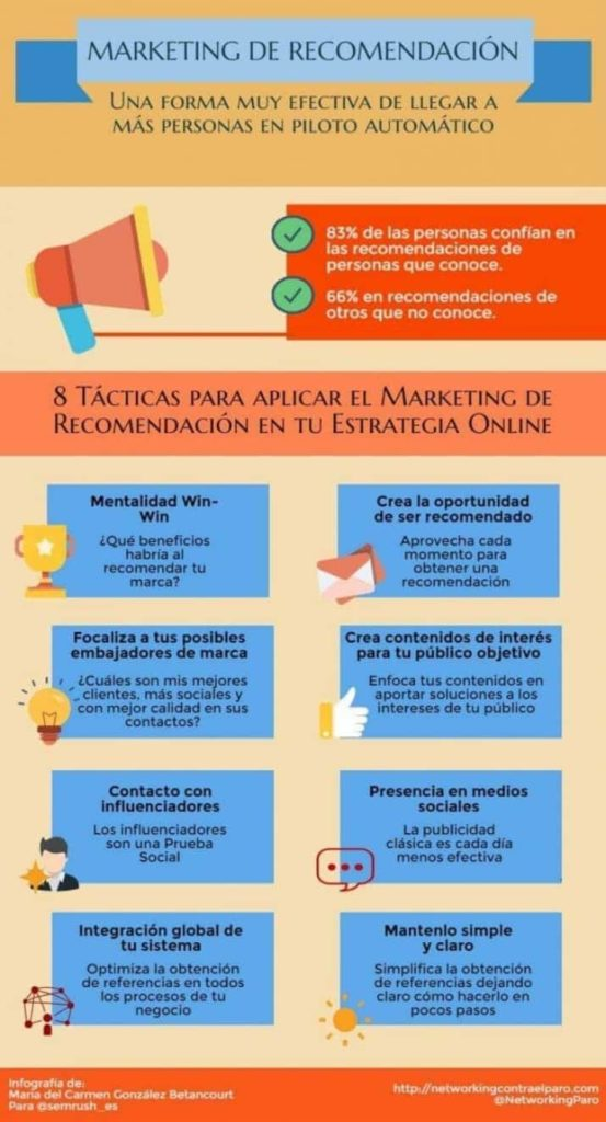 marketing de recomendacion infografia