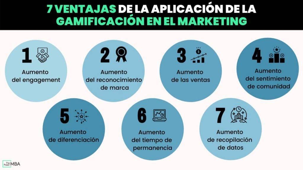 Beneficios de la gamificación en el marketing #infografia